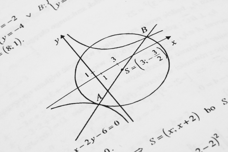 mathematics-is-easy-and-lovely